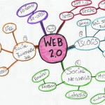 mindmap-web20